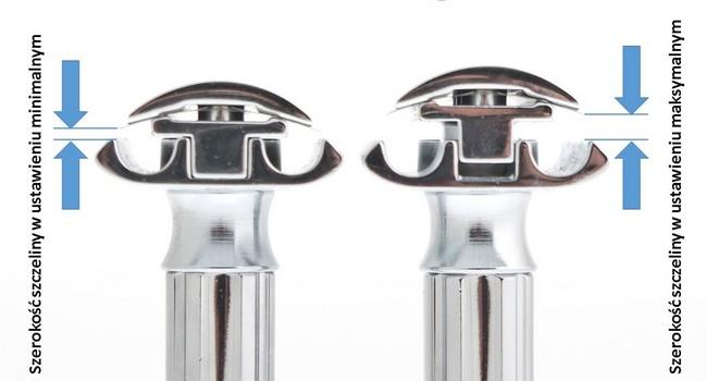 Ekspozycja ostrza w maszynce do golenia