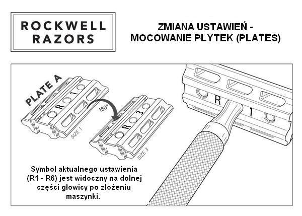 Mocowanie głowicy maszynki Rockwell Razors