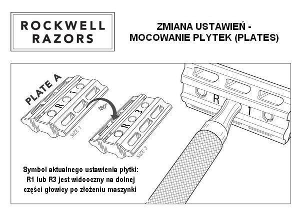 Mocoweanie płytek maszynki Rockwell Razors 2C